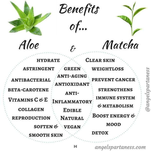 Benefits of... (1)